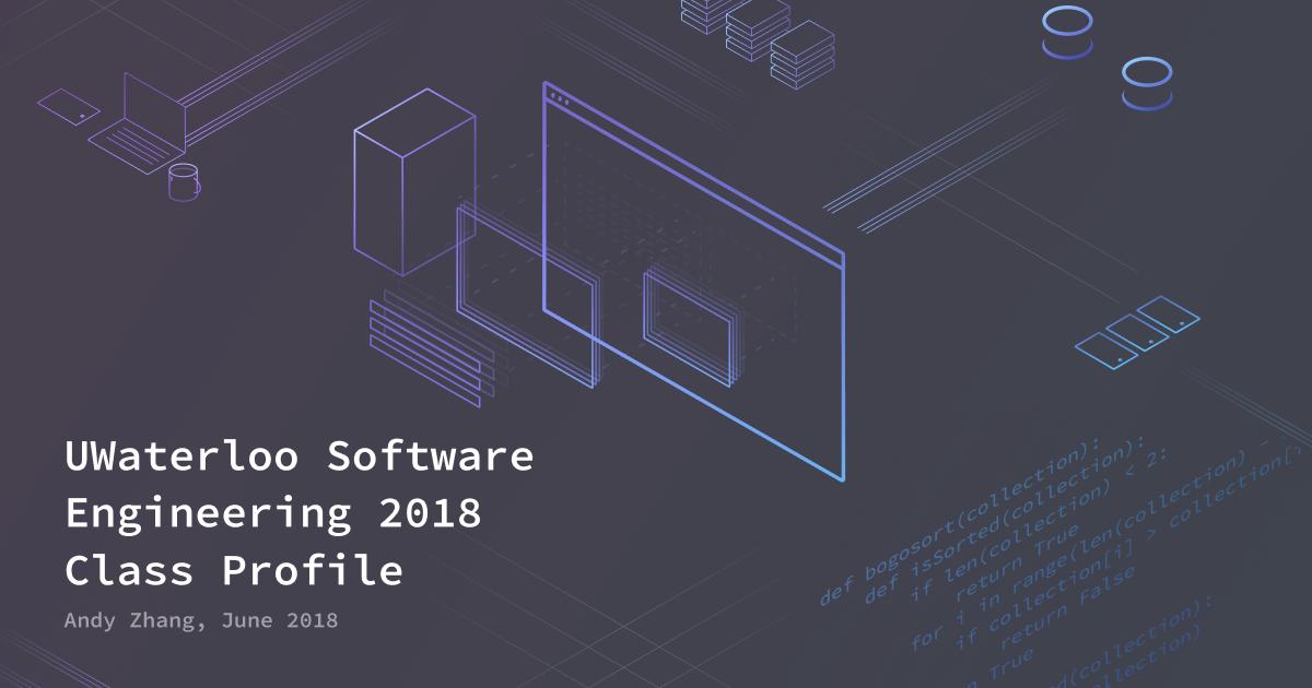 University of Waterloo Software Engineering 2018 Class Profile